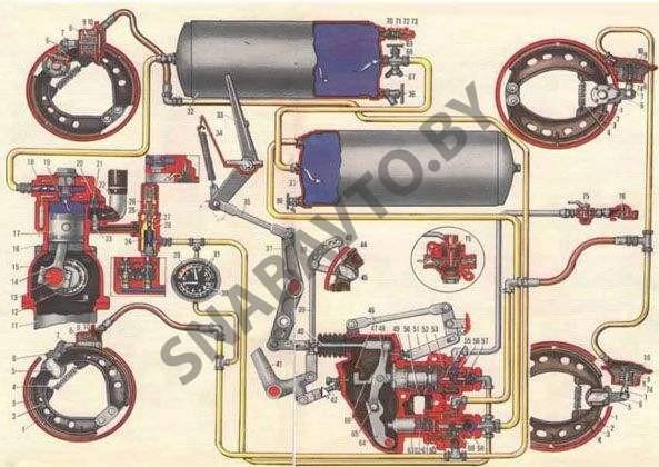 Тормоза МАЗ – устройство, принцип действия